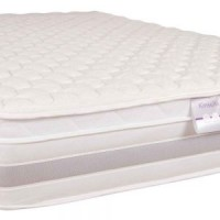 Kinsella Mattress